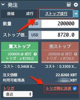 BitMEXストップ成行注文画面