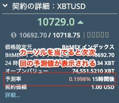 BitMEX資金調達率_予測値