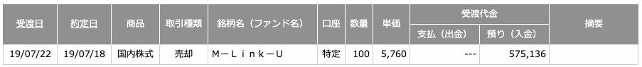 Link-Uの売却益