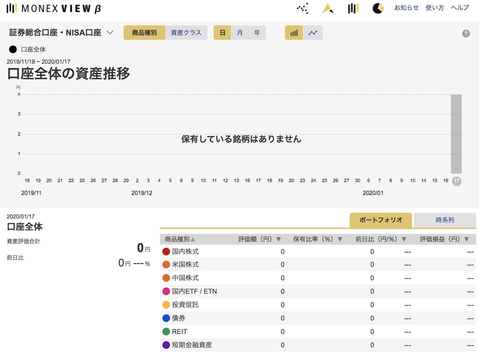 マネック証券の資産管理ツールの画面